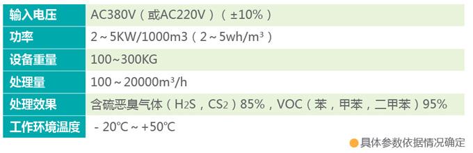 低温等离子净化器技术参数