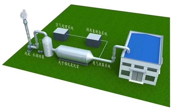 VOC废气处理技术工艺详解,您都掌握了吗???