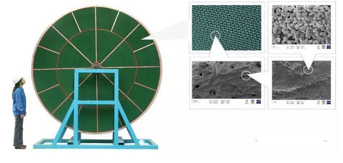 金龙彩票工艺技术:分子筛转轮吸附浓缩废气处理工
